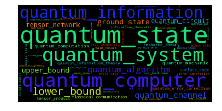 Word cloud using bi- and trigrams in abstracts.